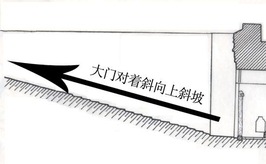 大门对向上的斜坡
