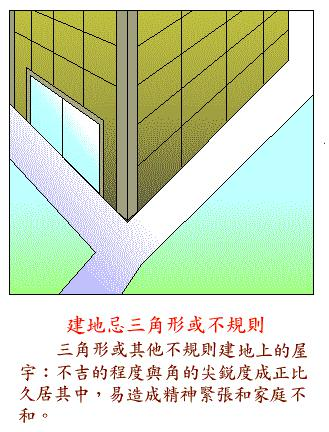建地忌三角形或不规则